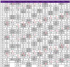 Calendario de farmacias abiertas (Notdienst)